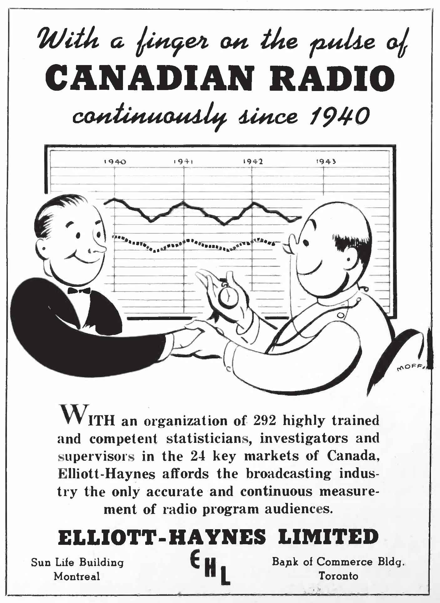 Old paper ad with drawing of two men shaking hands in front of a line graph with dates,says With a finger on the pulse of CANADIAN RADIO continuously since 1940.